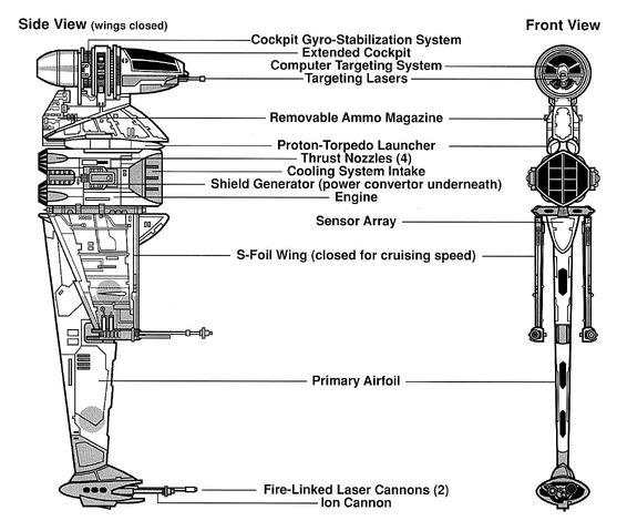File:Bwing-E2 egvv.jpg