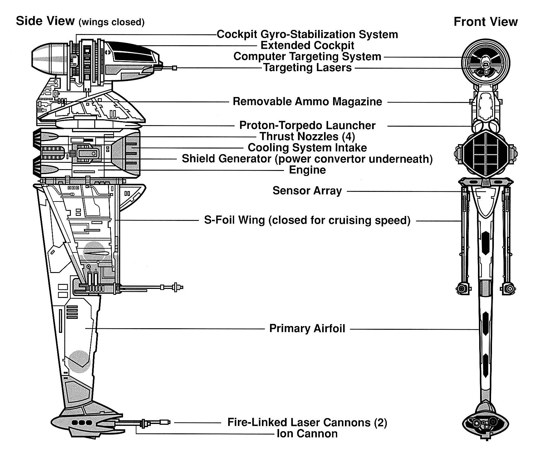 B-wing/E starfighter | Wookieepedia | FANDOM powered by Wikia