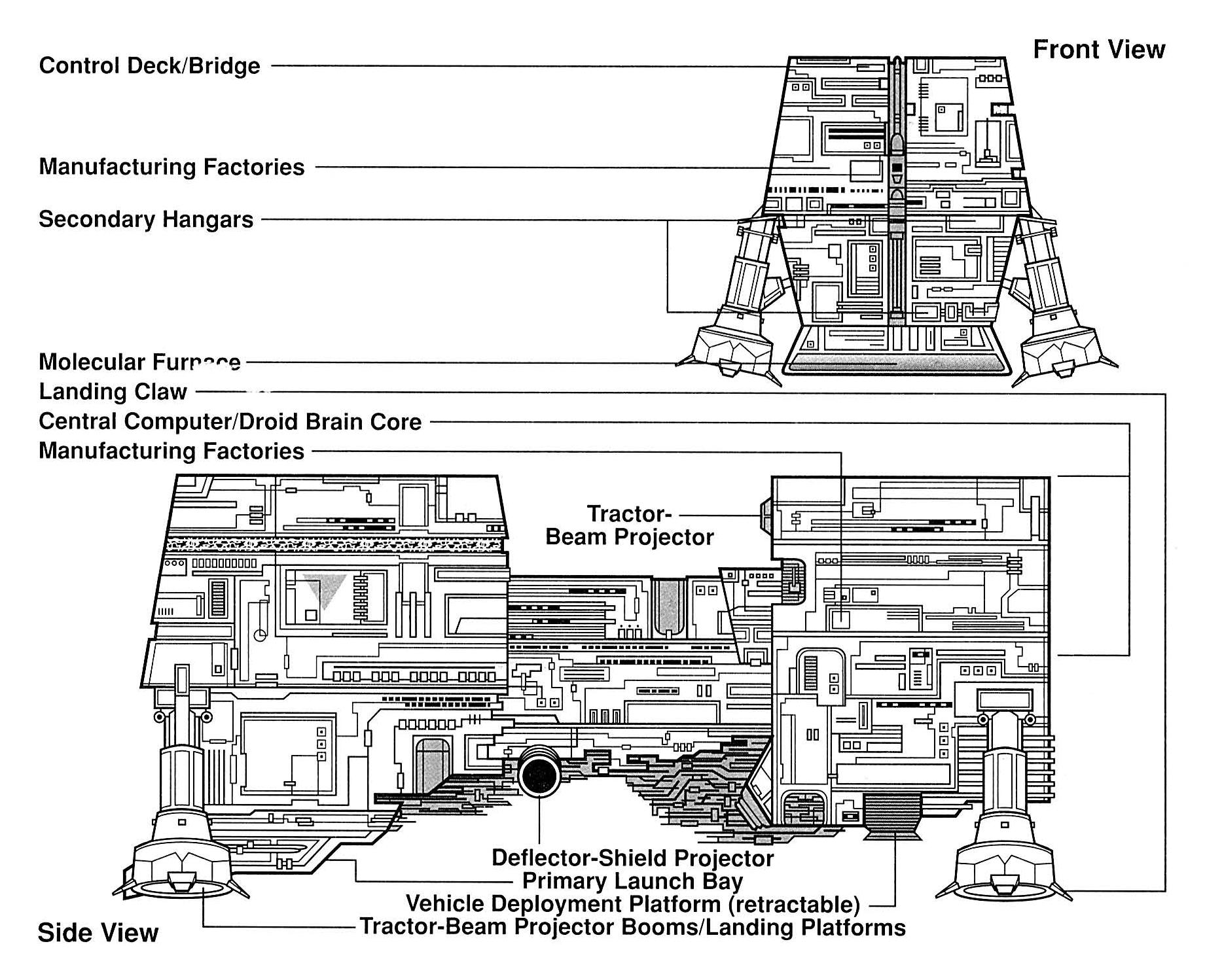 Star Wars Starship Schematics Database - Wiring Data Starship Schematics on macross sdf-1 schematics, train schematics, cylon fighter schematics, space schematics, starbase schematics, mecha schematics,