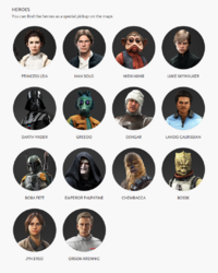 Heroes and Villains-SW Battlefront
