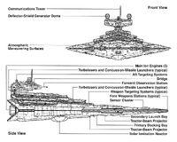 VictoryI schematics1