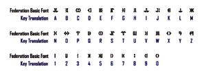 Federation Basic font