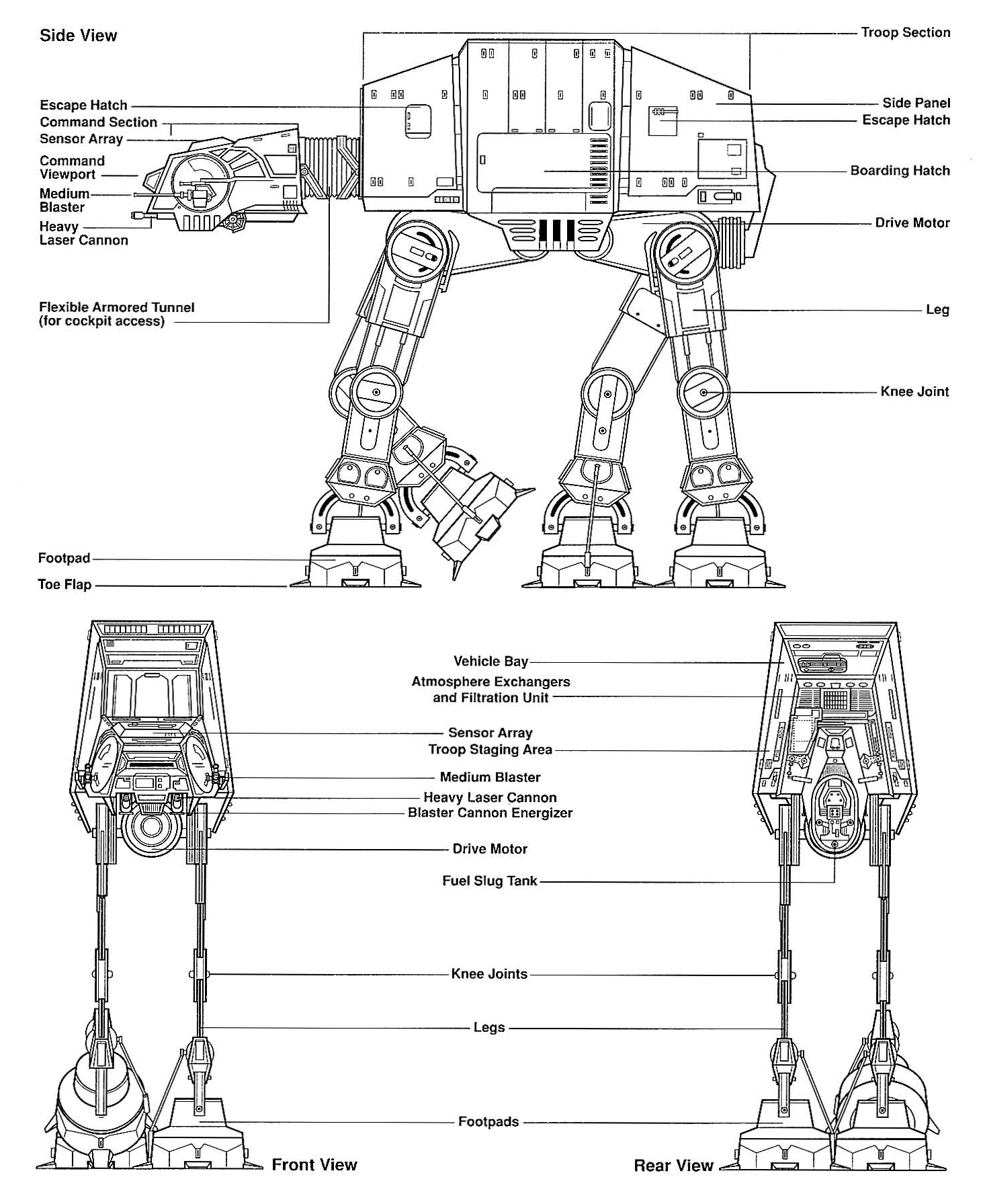 VINTAGE STAR WARS AT-AT WALKER REPLACEMENT STICKERS SHEET