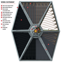 TIE Fighter solar collector