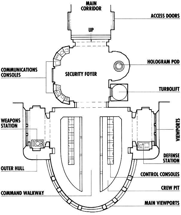 Executor Class Star Dreadnought Wookieepedia Fandom Powered By Wikia