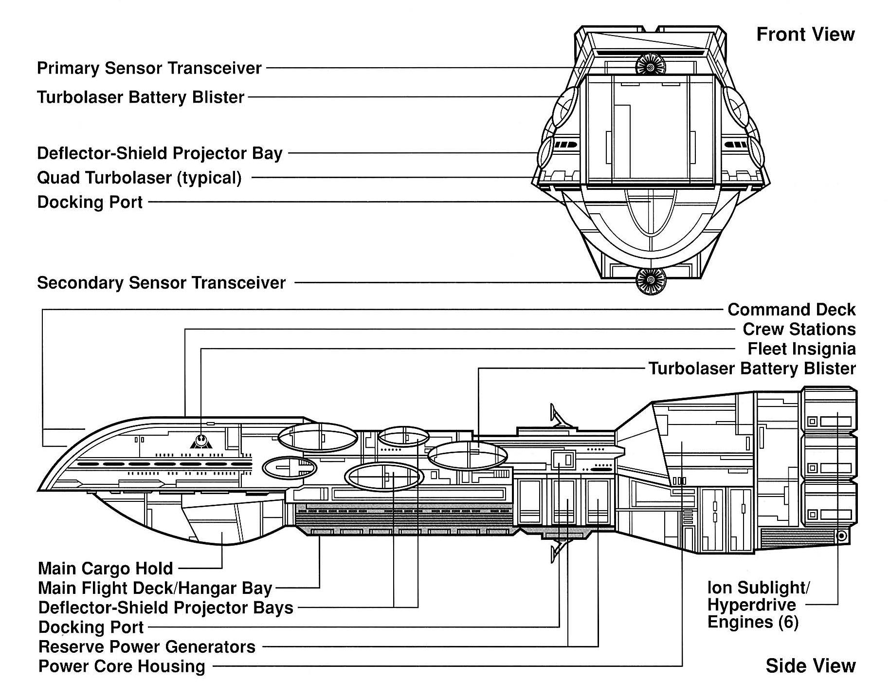 Dreadnaught class heavy cruiser wookieepedia fandom powered by wikia malvernweather Choice Image