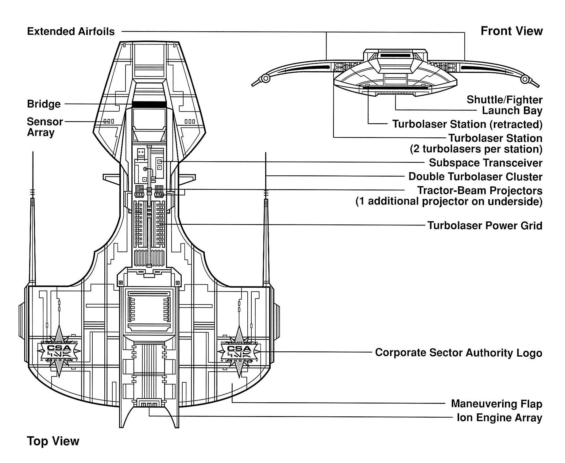 Category:Marauder-class corvettes | Wookieepedia | FANDOM powered by Wikia