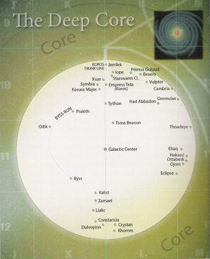 Hluboké jádro mapa