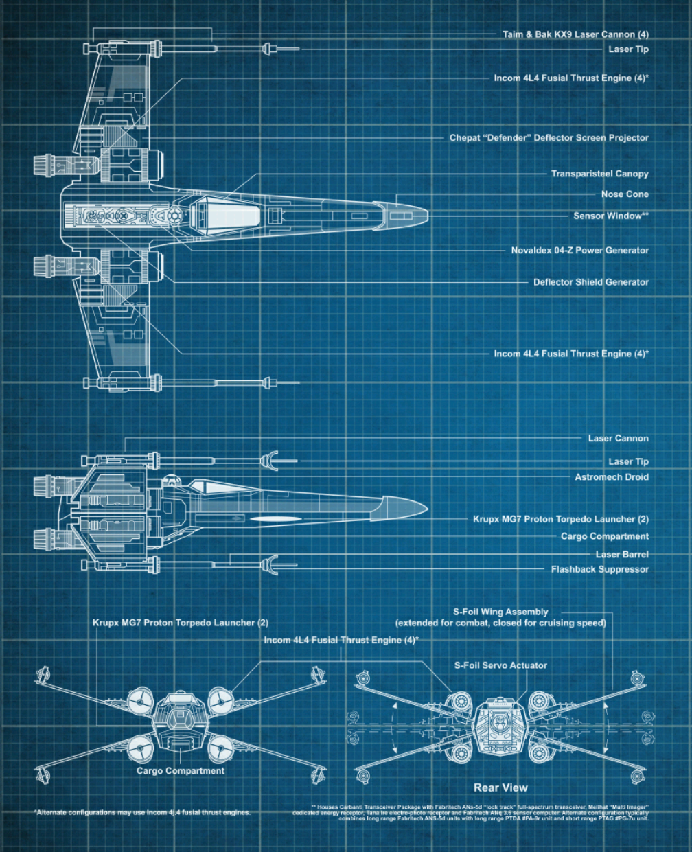 X Wing Schematics on a wing fighter schematics, slave 1 schematics, b-wing schematics, at-at schematics, y-wing schematics, tie interceptor schematics, minecraft schematics, halo warthog schematics,