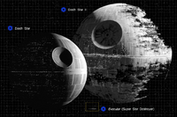 DeathStar size chart