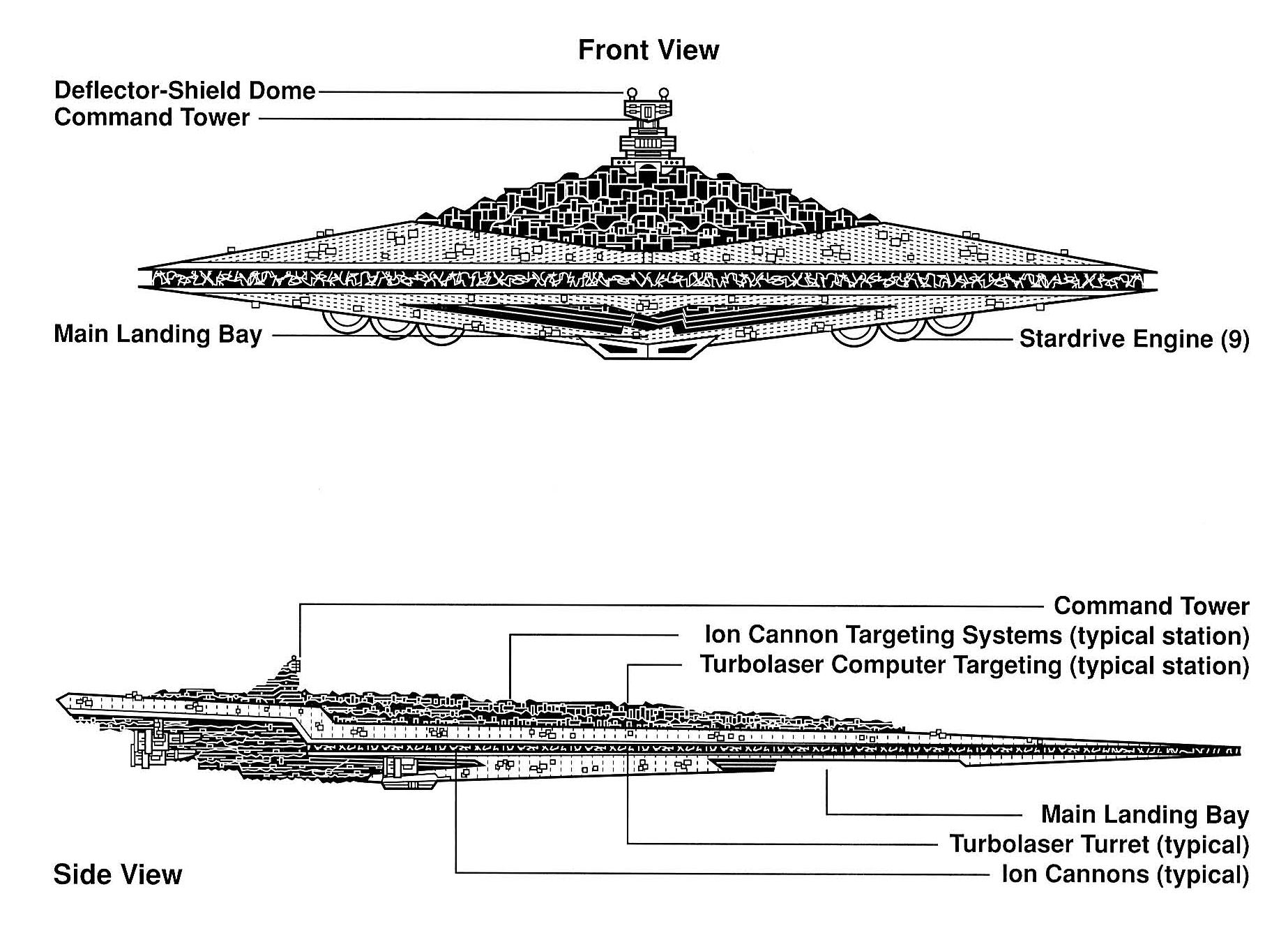 Super-cl Star Destroyer   Wookieepedia   FANDOM powered by Wikia