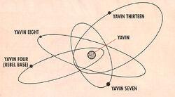 Yavin System