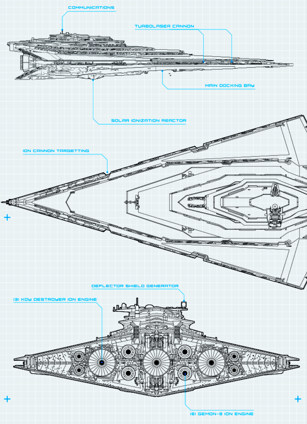 Star Destroyer Schematic Cannon Location Great Installation Of Free Download Wiring Diagram Image Resurgent Class Schematics Sw Card Trader Rh Starwars Wikia Com