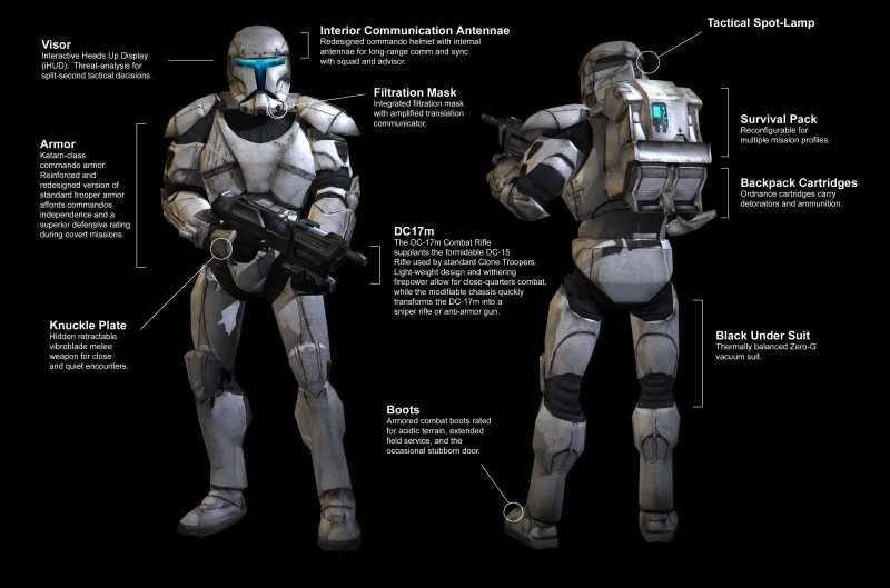 Katarn Class Commando Armor Wookieepedia Fandom Powered By Wikia