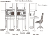 OrC-19 com-scan integrator console