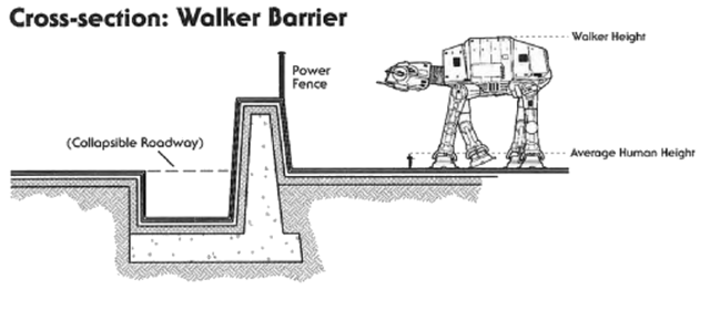 File:Walker barrier.png