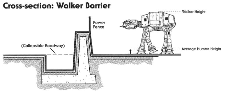 Walker barrier   Wookieepedia   FANDOM powered by Wikia