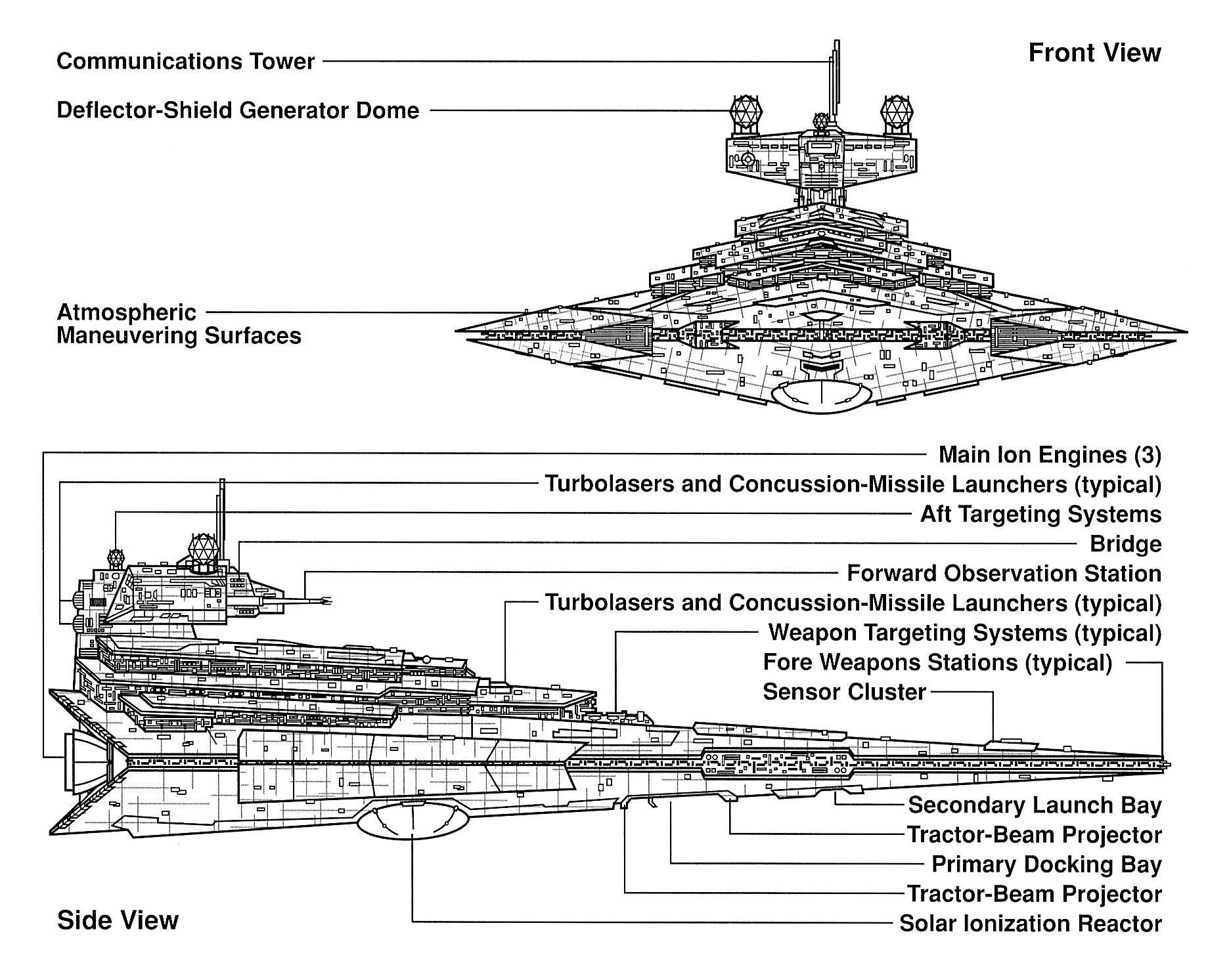 Image Vsd Egvv Wookieepedia Fandom Powered By Wikia Bridge Diagram Related Keywords Suggestions Beam