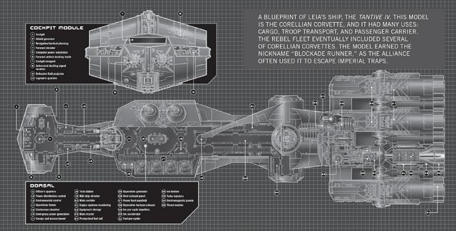 File:Tantive IV blueprints.png