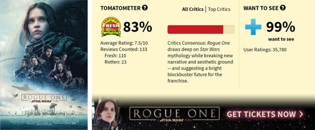 File:Rotten Tomatoes Rogue One.jpg