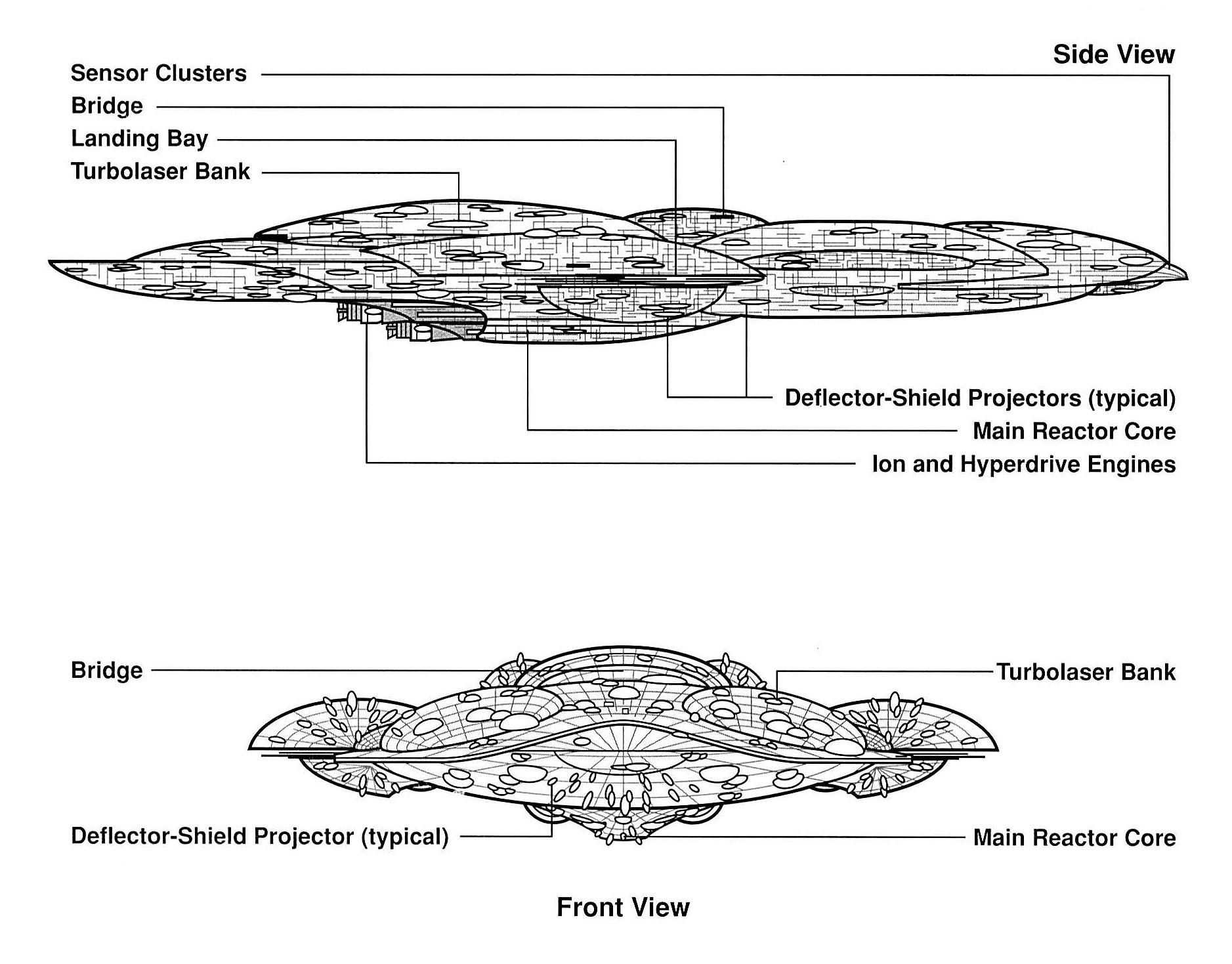 MC80B Star Cruiser | Wookieepedia | FANDOM powered by Wikia