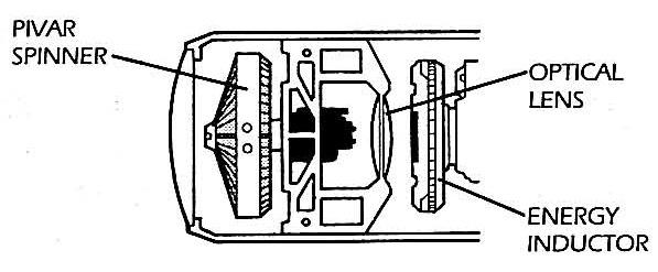 File:CRFG components.jpg