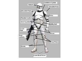 Clone Trooper Diagram