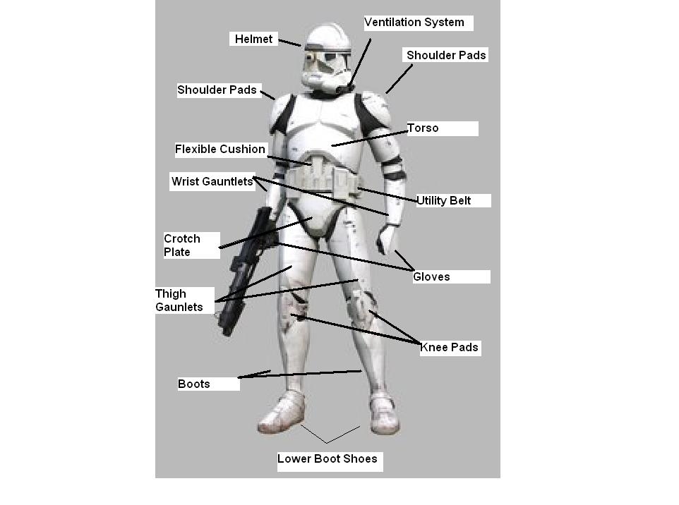 Armor Specifications | Clone Trooper Wiki | FANDOM powered by Wikia
