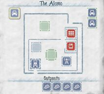 Alamo Plan
