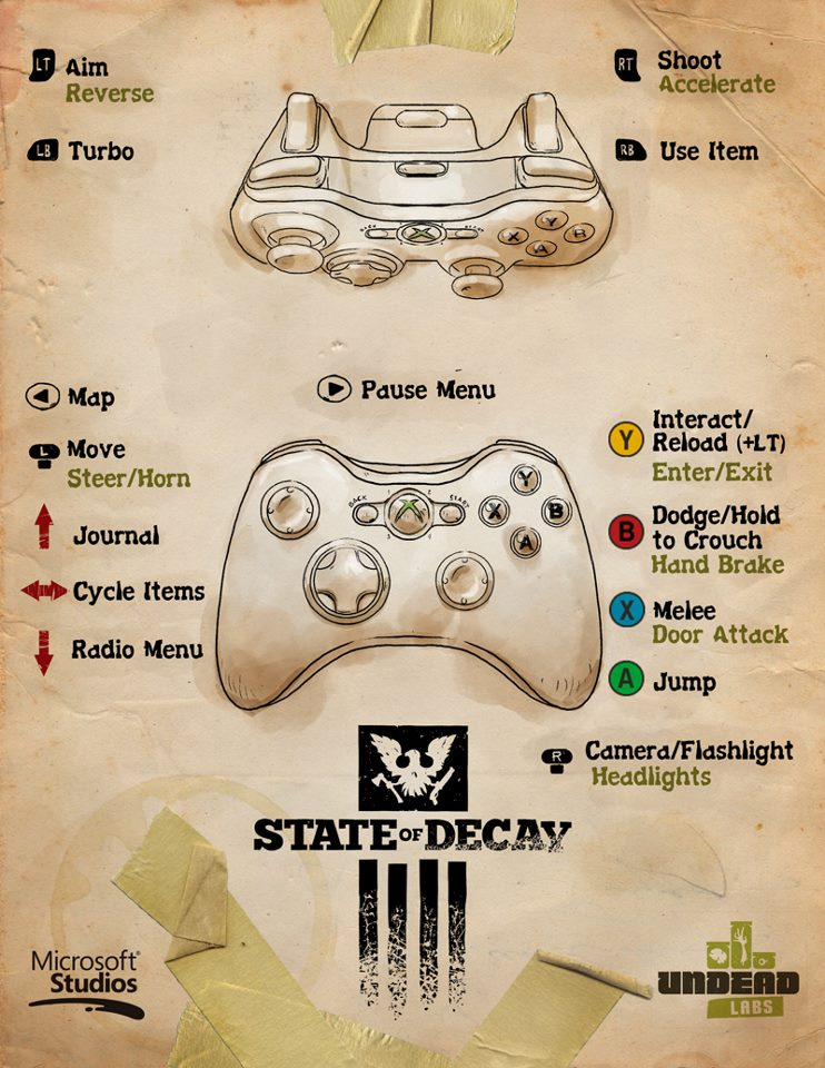 Game Controls | State of Decay Wiki | FANDOM powered by Wikia