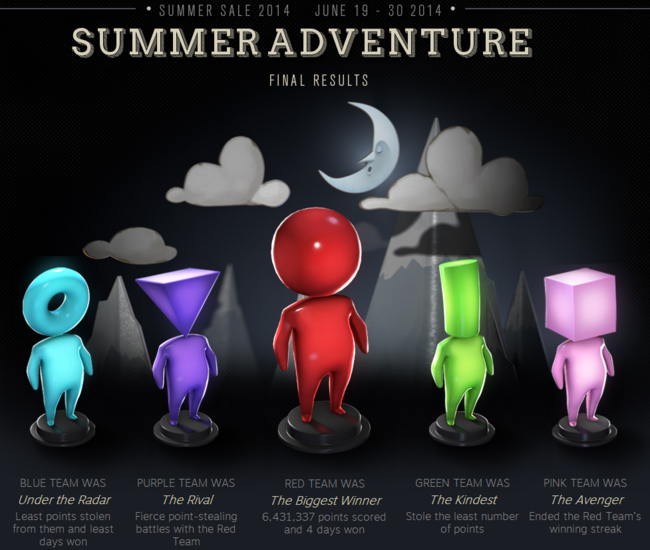 Steam Summer Adventure 2014 Results