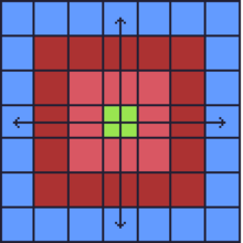 Glynph green projectile pattern-0