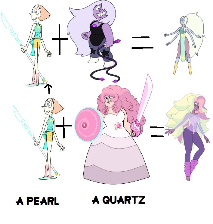 User Blog Stevencooluniverse Rainbow Quartz Amp Opal Theory