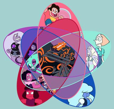 SU fusions star Steven