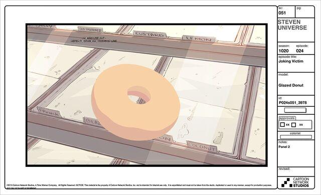 File:Glazed Donut Model Sheet.jpg