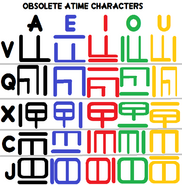 Obsolete Atime Characters