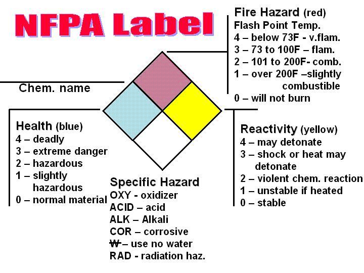 Image Label Nfpa1g Steven Universe Wiki Fandom Powered By Wikia