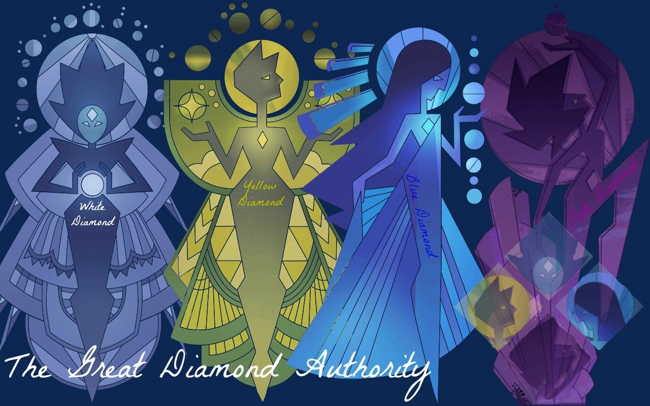 Image the diamonds steven universe wiki for Yellow diamond mural