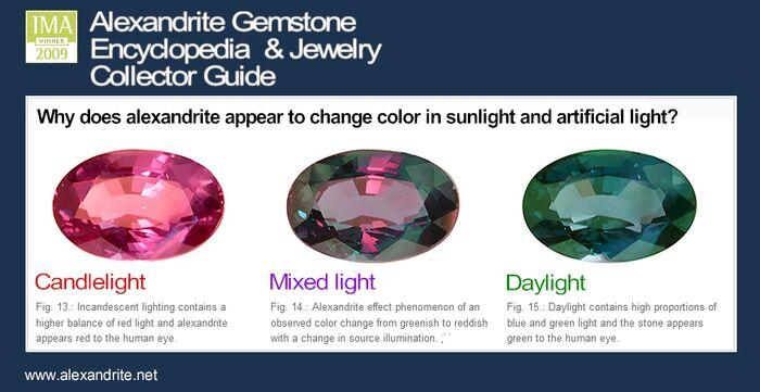 Alexandrite-guide-banner-colors