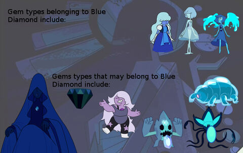 Blue Diamond Chart
