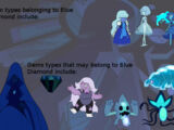 Which Gems Belong To Which Faction Within The Great Diamond Authority