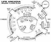Arcadiabridgeplan