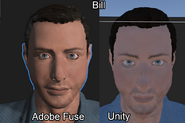 Bill Character Comparsion