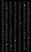 Experiment List