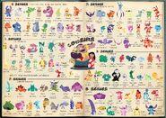 Stitch cousin Infographic