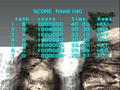 Str2 score ranking