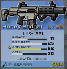 Flawless Honey Badger