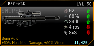 Barrett Sniper Rifle