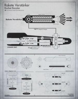 Striker unit schematic