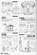 Strike Witches World Atlas 501st Romangna base page 5